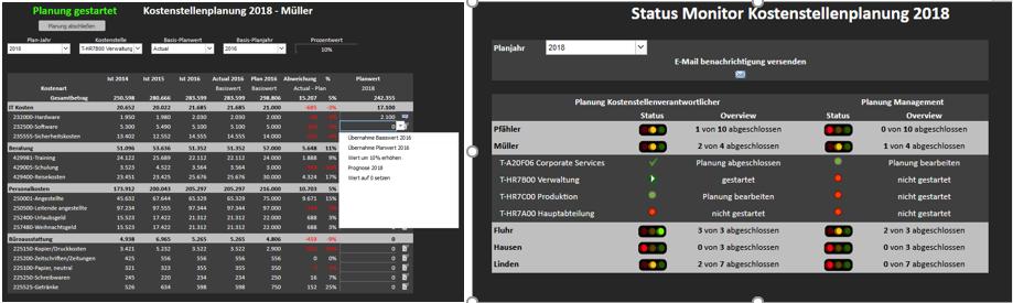 ixlog-Kostenstellenplanung